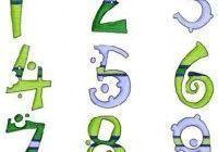 Letras do alfabeto com numeros